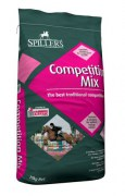 Competition mix